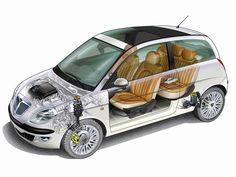 2003-2006 Lancia Ypsilon (843) - Illustrator unknown
