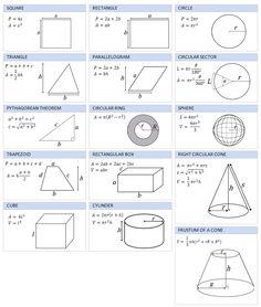Quick references to algebra, geometry, calculus and trigonometry Geometry Formulas, Math Formulas, Math College, Math Sheets, Maths Solutions, Math Help, Homeschool Math, Homeschooling