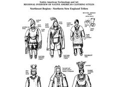 native american clothes for men - Google Search