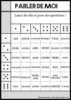 Parler de moi. French game, roll the dice and ask a question.