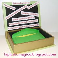 To Learn Spanish Kids Spanish Grammar Interactive Notebooks Info: 9517154055 Bilingual Classroom, Spanish Classroom, Learning Spanish For Kids, Working With Children, Learning Stations, Learning Activities, Teaching Ideas, Learning Sight Words, School Tool