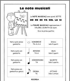 Music Math, Music Class, Teaching Music, Music Corner, Homeschool Math, Special Needs, Music Notes, Teaching English, Elementary Schools
