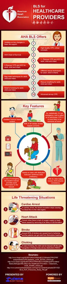Infographic focuses on the key features of American Heart Association (AHA) BLS Training offered to Healthcare Providers. It also highlights the life threatening emergencies that should be recognized by healthcare professionals.