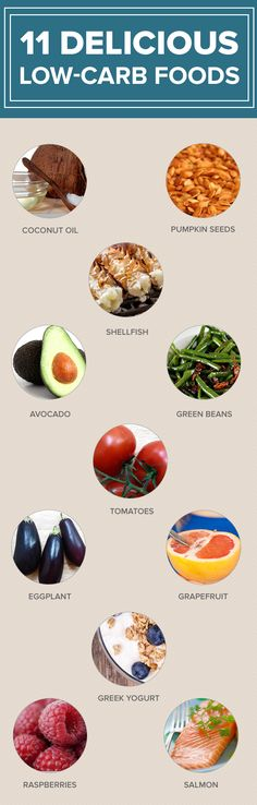 Try these low-carb, healthy foods and snacks for diet-friendly meals. Healthy Life, Healthy Snacks, Healthy Eating, Zinc Foods, Lean Protein Meals, Low Carb Recipes, Healthy Recipes, Eat Smart, Health And Nutrition