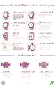 From the very vintage pocket watch to smartwatches, this month we are going to show you the different types of watches. Are you ready to travel (literally!) through time and fashion with Enérie? Would you like to know more about a specific topic in fashion? Write us at info@fractals.it and it could become the subject of our ...read more!