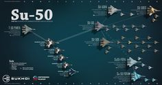 Timeline shows the potential future of Russia's next-gen fighter jet