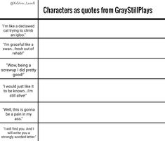 Character Template, Pretty Good, Stuff To Do, Squad, Finding Yourself, Characters, Templates, Lettering, Writing