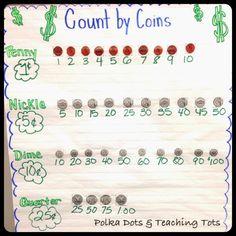 Money, Money, Money!! Money Activities, Counting Activities, Math Resources, Counting Coins, Counting Money, Teaching Money, Teaching Math, Beginning Of The School Year, First Day Of School