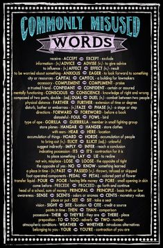 Art Print: Commonly Misused Words - Extra Large Chalkboard Style Poster by Jeanne Stevenson : Essay Writing Skills, English Writing Skills, Book Writing Tips, Writing Words, Writing Prompts, Writing Posters, Teaching Posters, Writing Workshop, Writing Help