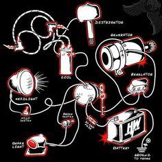 chopper wiring diagram harley davidson motorcycles, custom motorcycles,  vintage motorcycles, custom bikes,