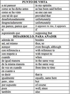 One of the easiest ways to learn Spanish is to find someone else who speaks Spanish. This person can be someone who is a native Spanish speaker or it can be Spanish Phrases, Spanish Grammar, Spanish Vocabulary, Spanish Words, Spanish English, English Phrases, Spanish Language Learning, English Writing, Spanish Lessons
