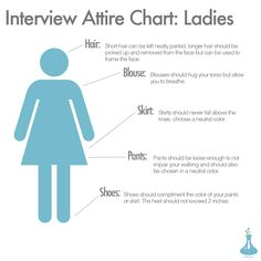 Interview attire chart to get your started in picking out what you would want to wear. Lay out what you plan to wear the night before, and make sure your clothes are clean and ironed!