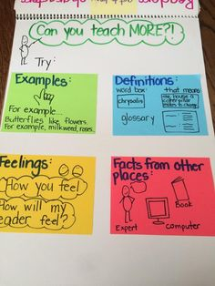 Strategies to elaborate in informational writing Writing Mini Lessons, Teaching Writing, Kindergarten Writing, Lucy Calkins Reading, Writing Notebook, Writing Workshop, Writing Strategies, Writing Resources, Informational Writing