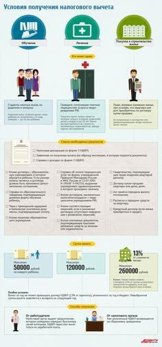Как вернуть налоговый вычет. Инфографика   Личные деньги   Деньги   Аргументы и Факты