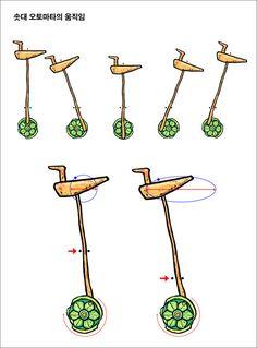 Brinquedos Autômatos - Automata toys - Bastelbögen Mechanischen - Juguetes autómatas - Karakuri: modelo de brinquedo autômato Coreano