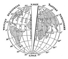 Basic Geography: The Equator and the Prime Meridian. Goes along with longitude and latitude. Wk 21