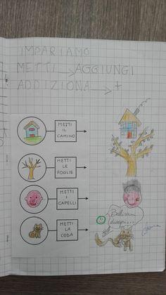 Primary School, Pre School, Simple Math, Pixel Art, Activities For Kids, Stencils, Bullet Journal, Coding, Classroom