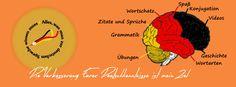 Alles, was man zur deutschen Sprache wissen muss