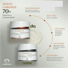 Chronos Natura, Personal Care, Self Care, Personal Hygiene
