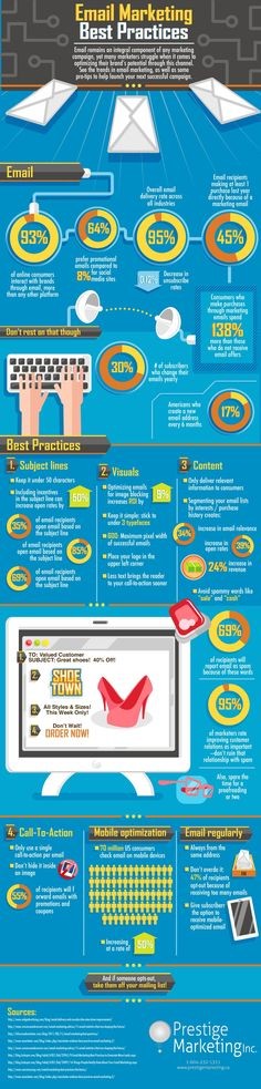 Email Marketing Best Practices | Great Infographic!