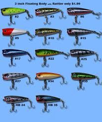 Topwater B Lure Color Chart
