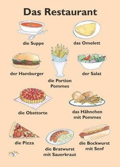 Poster - Das Restaurant Learning German: Das Restaurant (The restaurant)<br> Poster - Das Restaurant. Poster to teach the names of different foods in German. Learning German, German Language Learning, Learn A New Language, Learning Italian, Study German, German English, Spanish English, German Grammar, German Words