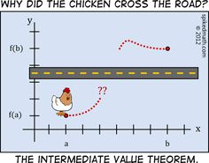 Why did the chicken cross the road? - Spiked Math Comic - A daily math webcomic meant to entertain and humor the geek in you. Math Tutor, Math Teacher, Math Classroom, Teaching Math, Teaching Ideas, Math Education, Future Classroom, School Teacher, Classroom Decor