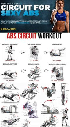 Check out these 10 min workout bodyweight ab exercises and workouts you can do AT HOME to finally make your six pack abs pop! No-Equipment Ab Exercises Focus on specific abdominal muscle groups for best results. Bodyweight HIIT Exercises you can do at hom 10 Min Workout, Body Weight Ab Workout, Ab Workout At Home, Abs Workout For Women, At Home Workouts, Workout Bodyweight, Workout Trainer, Fat Workout, Six Pack Abs Workout