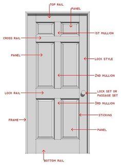 Frosted Glass Bedroom Doors | Bedroom Door Designs | Pinterest ...