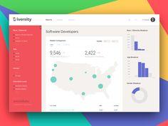 Diversity Analyst Dashboard