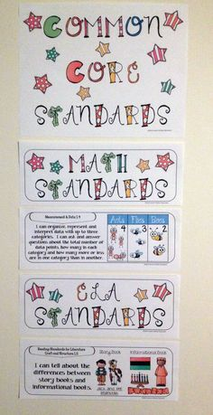 Super easy print and display Common Core Standards Posters.  Made by Jason's Online Classroom.  This one shows first grade but he has grades K-6 posters and 10 different title slides to choose from.  Click the picture to check it out. $$