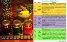 Léčivé šťávy na každý den ~ Nasyť Svou Duši Jar, Dining, Food, Essen, Meals, Yemek, Jars, Eten, Glass