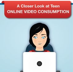 Online videos can be informative or just plain entertaining. Here's a look at how teens are using online video services, like YouTube, today.