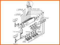 Meccanismo del suonatore di flauto traverso - Il sito degli automi e degli androidi
