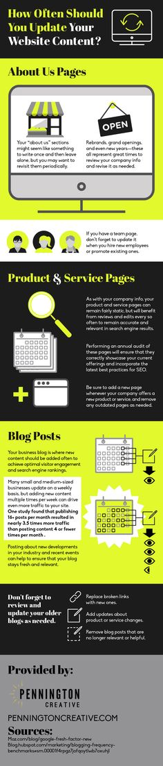 How often should you update your business' website content? Check out this infographic to find out!