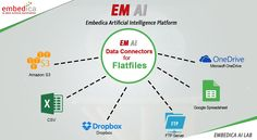 Get real-time reports and smart insights of your business at our EM AI Platform. Our platform analyzes your data and reduce the modelling time for long and complex tasks. Increase the productivity with EM AI Platform now. Deep Learning, Use Case, Data Collection, Data Analytics, Data Science, Machine Learning, Ems, Productivity, Microsoft
