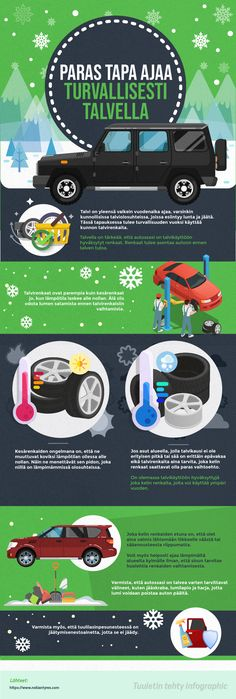 Bytt til Nokian Hakkapeliitta vinterdekk for din personbil / Nokian Tyres All Weather Tyres, Innovation, Winter Tyres, Infographic, Fans, Winter Season, Winter Time, Autos, Automobile
