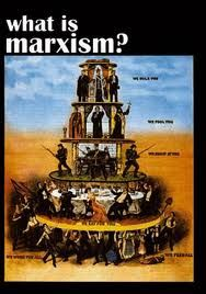 14 Marxism Ideas Karl Marx Sociology Socialism