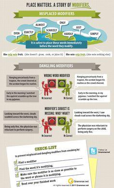Aprende ingles: Uso de los modificadores #infografia