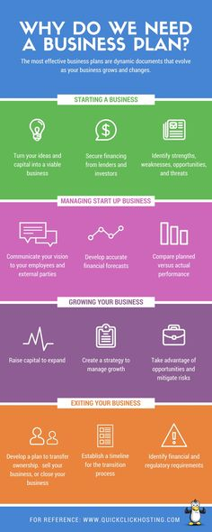 Looking to start a business. You need a business plan. We have put together a quick info graphic on the importance of putting one together.    http://quickclickhosting.com/blog/2018/03/21/need-business-plan/    #webhossting #businessplan