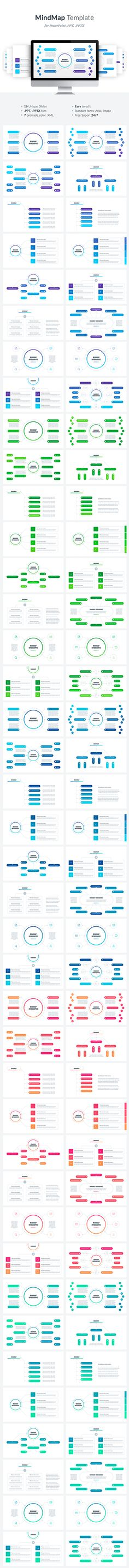 Mindmap PowerPoint Template - Pitch Deck PowerPoint Templates