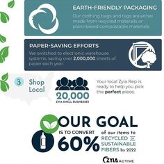 I know as a consumer this is very important to me! Fitness Apparel, Cloth Bags, Plant Based, Effort, Recycling, Fitness Clothing, Canvas Bags, Fitness Clothing Uk