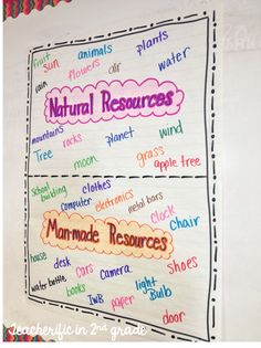 Earth Materials and Natural Resources versus Man-made resources Anchor Chart