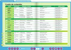 Libromedia. Libro digital 3º E. Primaria, Conocimiento del Medio, Editorial Santillana, proyecto Los caminos del saber