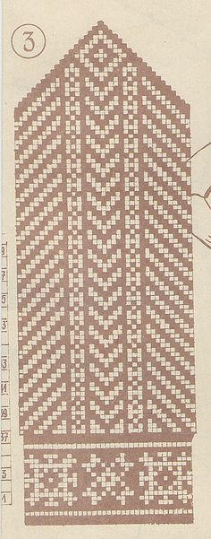 Estonian Glove pattern: Free chart