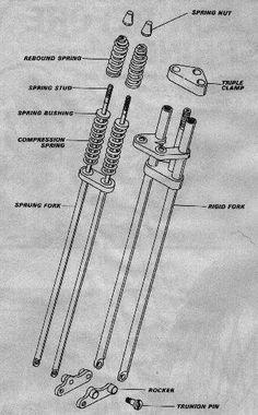 Výsledok vyhľadávania obrázkov pre dopyt how to build a springer fork Custom Trikes, Custom Choppers, Custom Motorcycles, Mini Chopper, Bobber Chopper, Moteurs Harley Davidson, Chopper Frames, E Biker, Sr500