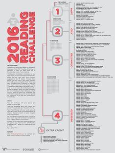 The 2016 Reading Challenge