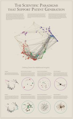 W. Bradford Paley: Map of science image in the journal Nature