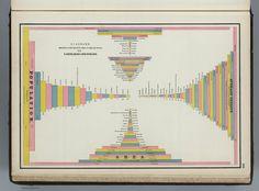 vintage photos of diagrams - Google Search