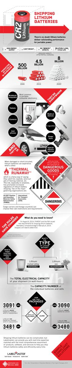 When shipping lithium batteries, which are classified as Dangerous Goods, maintaining compliance can be tricky. This infographic provides an overview of the regulations governing the movement of these increasingly common energy cells. #hazmat http://blog.labelmaster.com